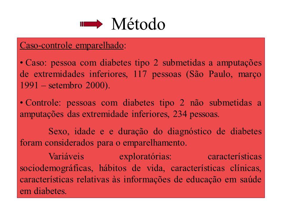 Método Caso-controle emparelhado: