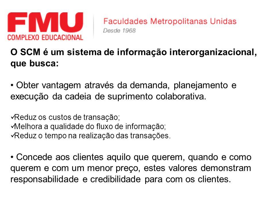 O SCM é um sistema de informação interorganizacional, que busca: