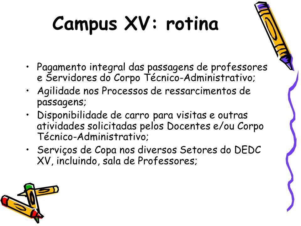 Campus XV: rotina Pagamento integral das passagens de professores e Servidores do Corpo Técnico-Administrativo;
