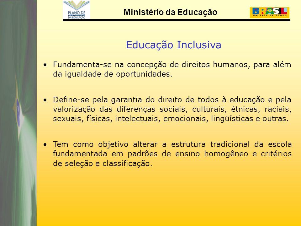 Educação Inclusiva Fundamenta-se na concepção de direitos humanos, para além da igualdade de oportunidades.