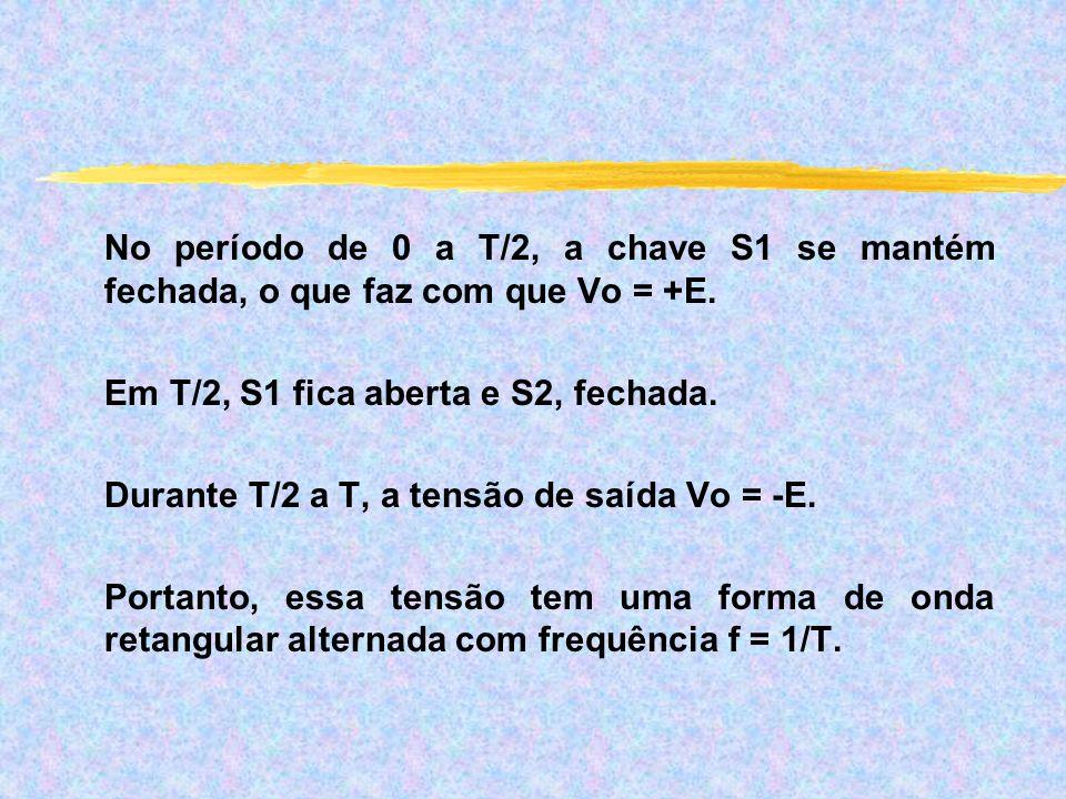 No período de 0 a T/2, a chave S1 se mantém fechada, o que faz com que Vo = +E.