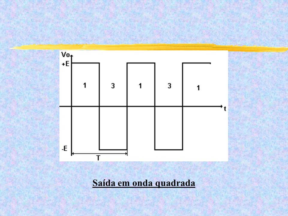 Saída em onda quadrada