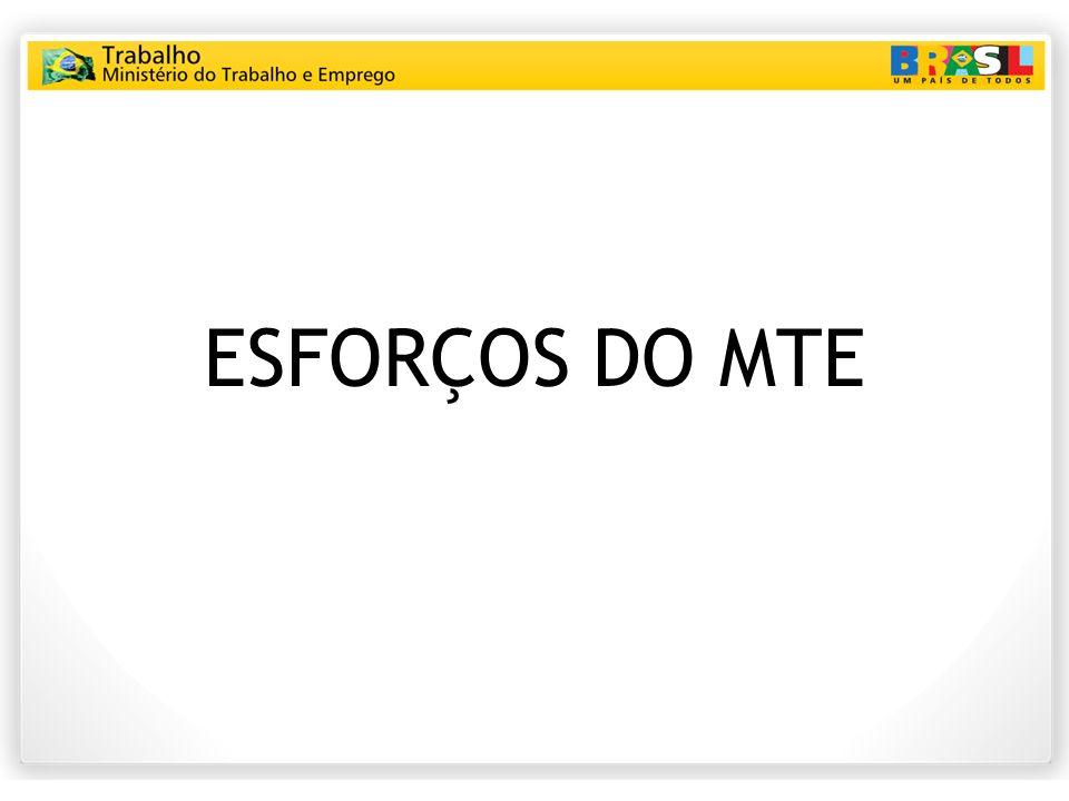 ESFORÇOS DO MTE