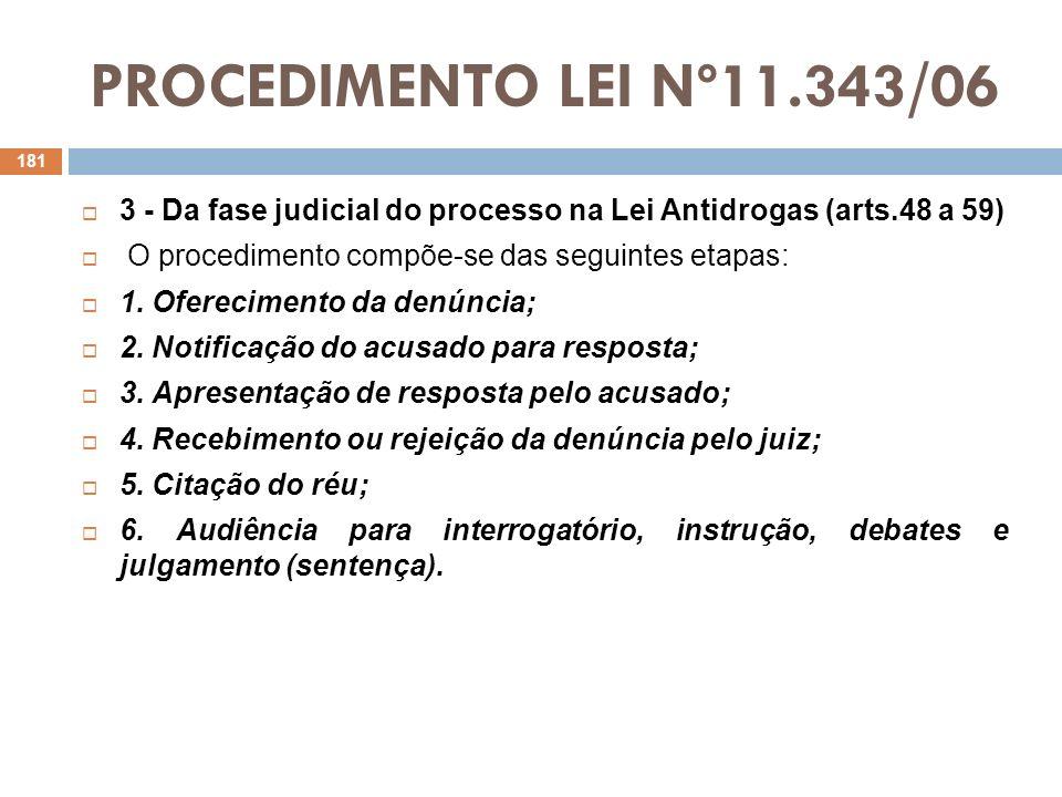 PROCEDIMENTO LEI Nº11.343/06 3 - Da fase judicial do processo na Lei Antidrogas (arts.48 a 59) O procedimento compõe-se das seguintes etapas: