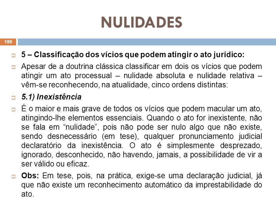 NULIDADES 5 – Classificação dos vícios que podem atingir o ato jurídico: