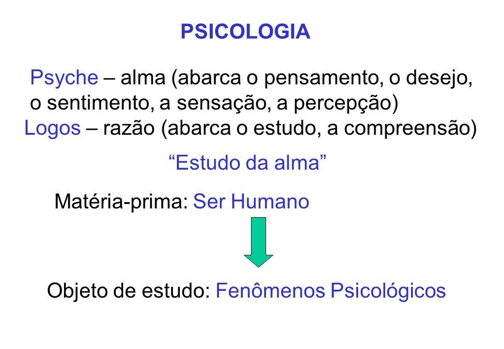 PSICOLOGIA Psyche – alma (abarca o pensamento, o desejo, o sentimento, a sensação, a percepção) Logos – razão (abarca o estudo, a compreensão)