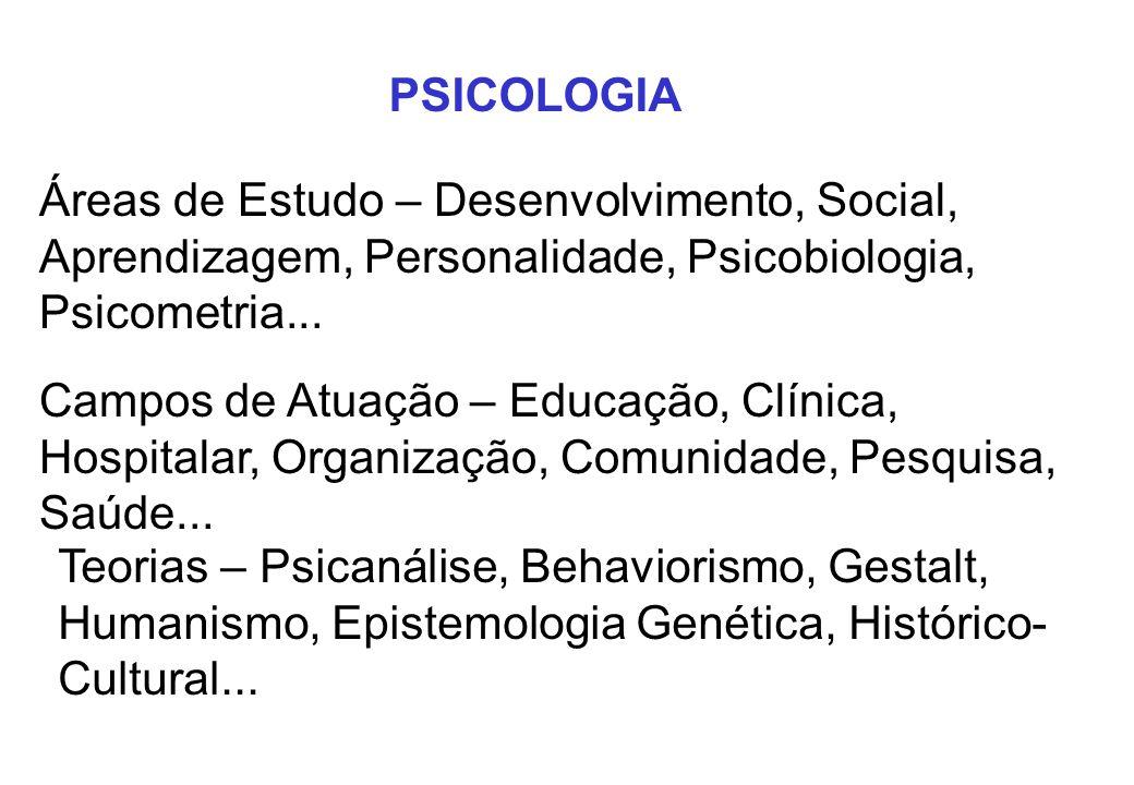 PSICOLOGIA Áreas de Estudo – Desenvolvimento, Social, Aprendizagem, Personalidade, Psicobiologia, Psicometria...