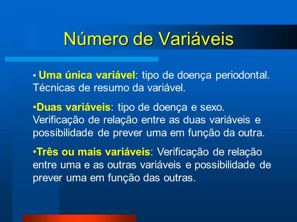 Número de Variáveis Uma única variável: tipo de doença periodontal. Técnicas de resumo da variável.