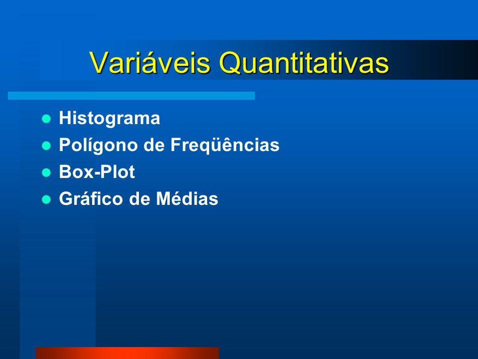 Variáveis Quantitativas