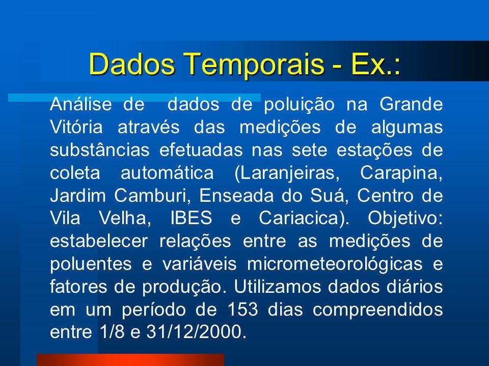 Dados Temporais - Ex.: