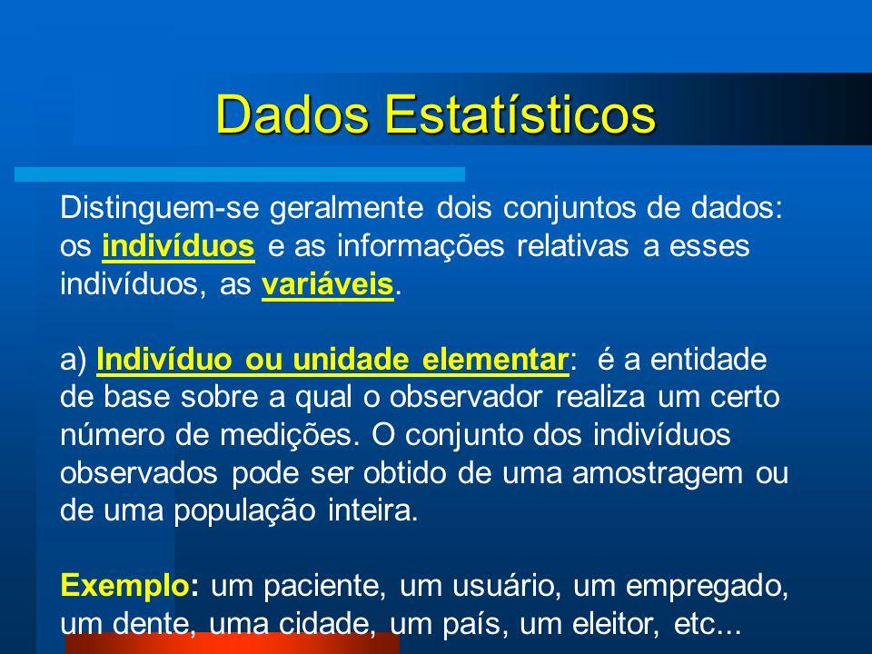 Dados Estatísticos Distinguem-se geralmente dois conjuntos de dados: os indivíduos e as informações relativas a esses indivíduos, as variáveis.