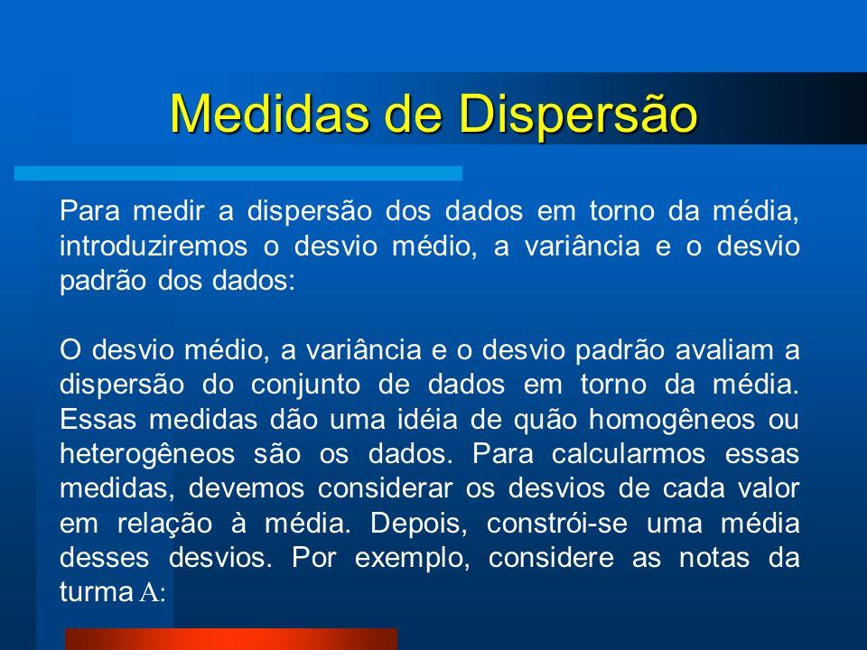 Medidas de Dispersão Para medir a dispersão dos dados em torno da média, introduziremos o desvio médio, a variância e o desvio padrão dos dados: