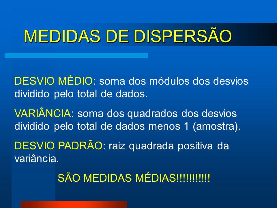 MEDIDAS DE DISPERSÃO DESVIO MÉDIO: soma dos módulos dos desvios dividido pelo total de dados.