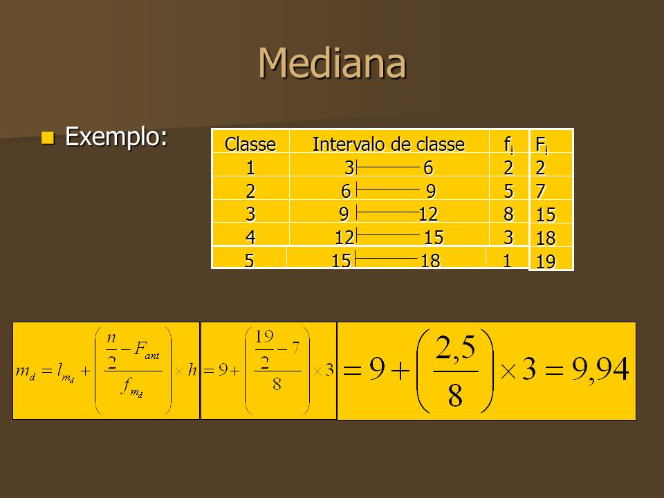 Mediana Exemplo: 3 12 15 4 8 9 12 5 6 9 2 3 6 1 fi Intervalo de classe