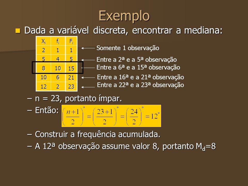 Exemplo Dada a variável discreta, encontrar a mediana: