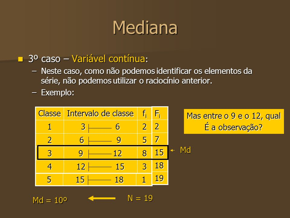 Mediana 3º caso – Variável contínua: