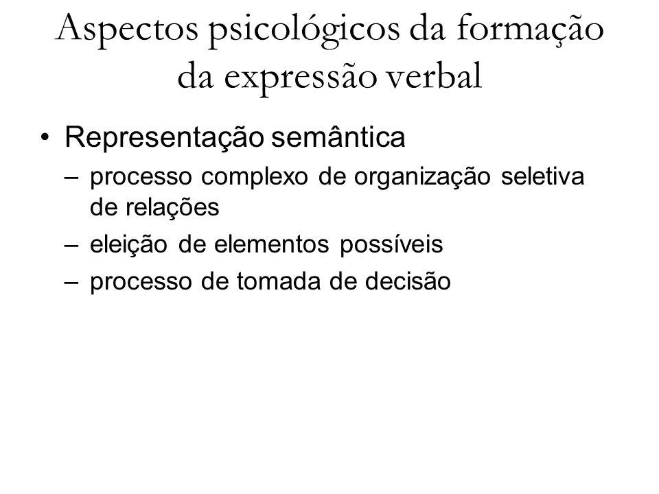 Aspectos psicológicos da formação da expressão verbal