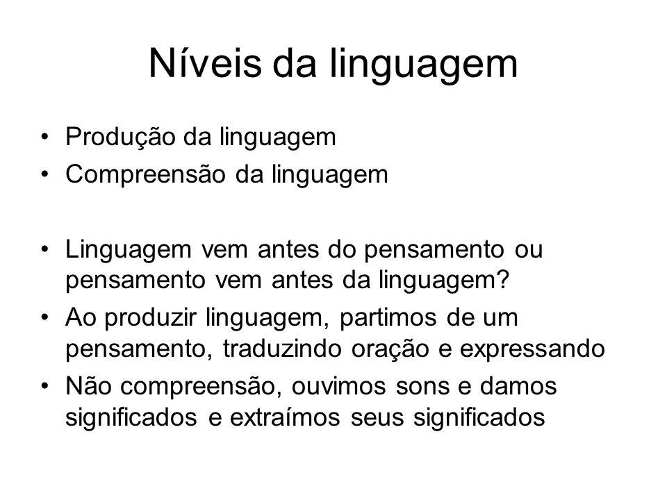 Níveis da linguagem Produção da linguagem Compreensão da linguagem