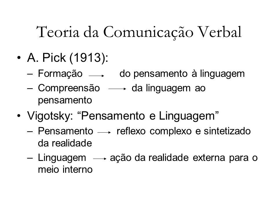 Teoria da Comunicação Verbal