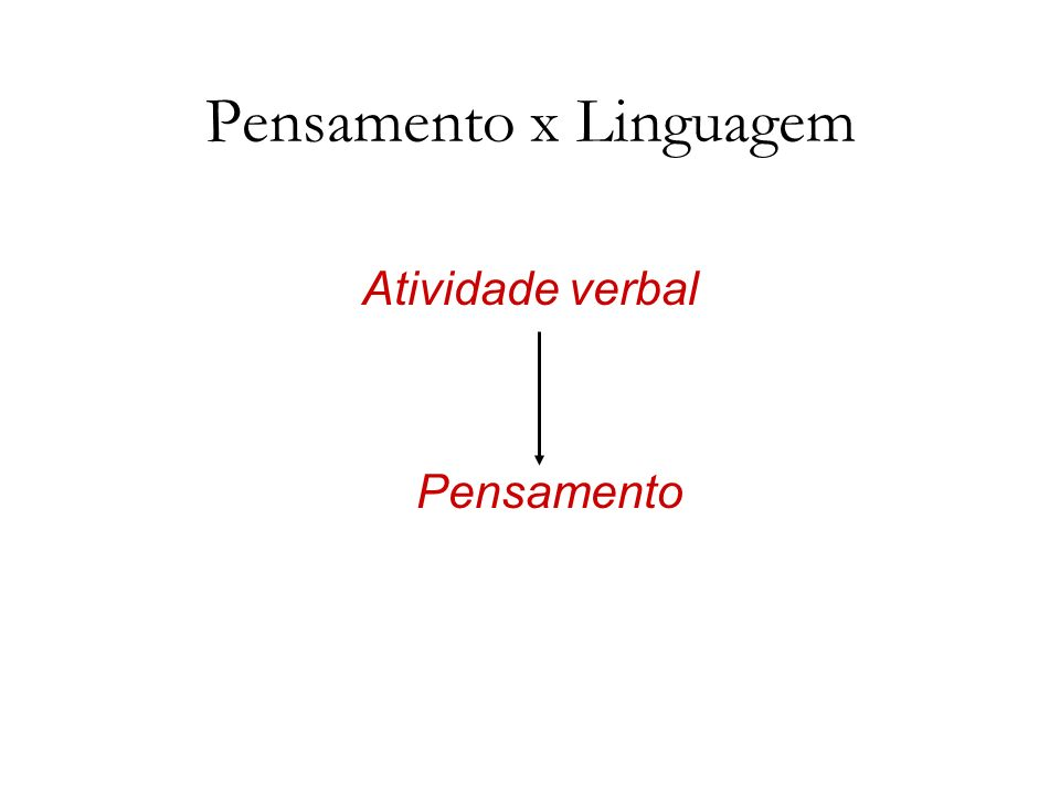 Pensamento x Linguagem