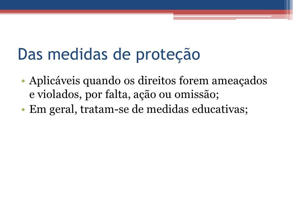 Das medidas de proteção