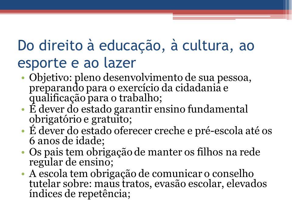 Do direito à educação, à cultura, ao esporte e ao lazer