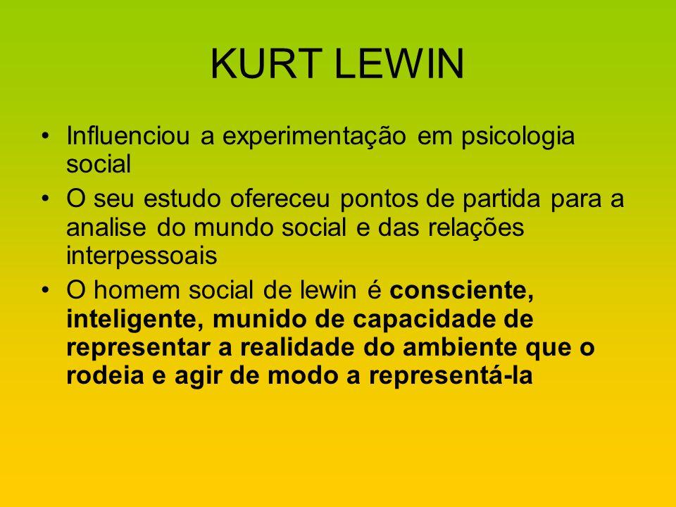 KURT LEWIN Influenciou a experimentação em psicologia social