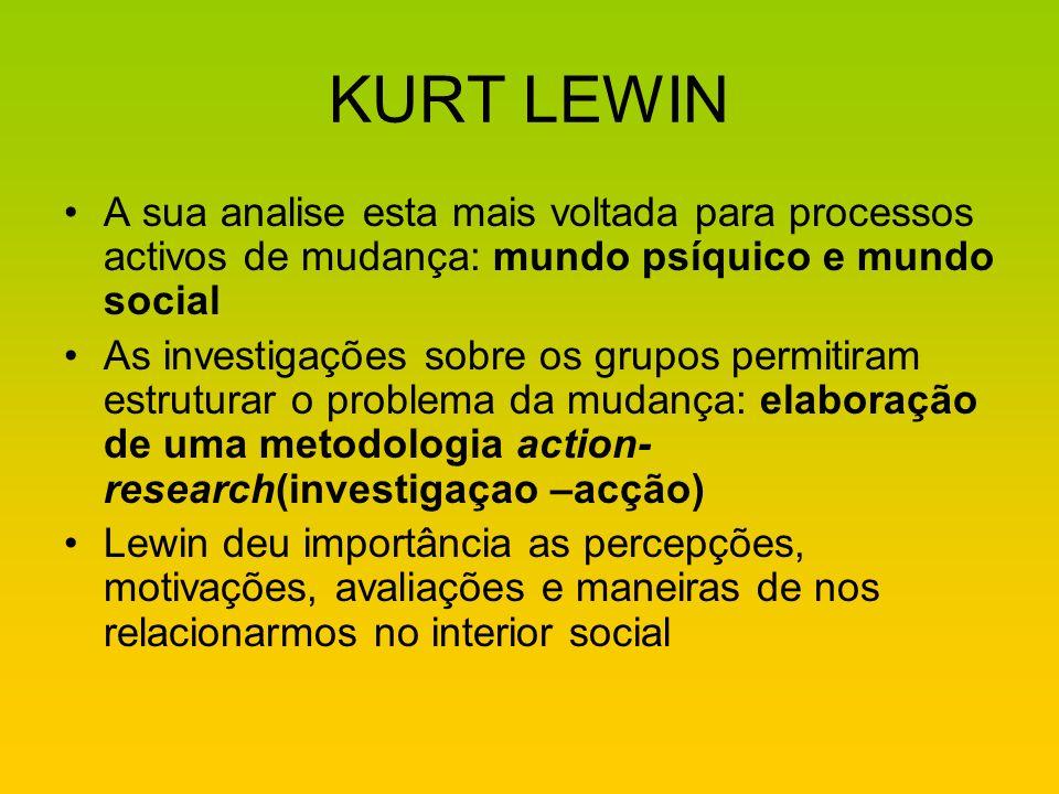 KURT LEWINA sua analise esta mais voltada para processos activos de mudança: mundo psíquico e mundo social.