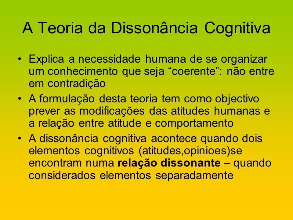 A Teoria da Dissonância Cognitiva