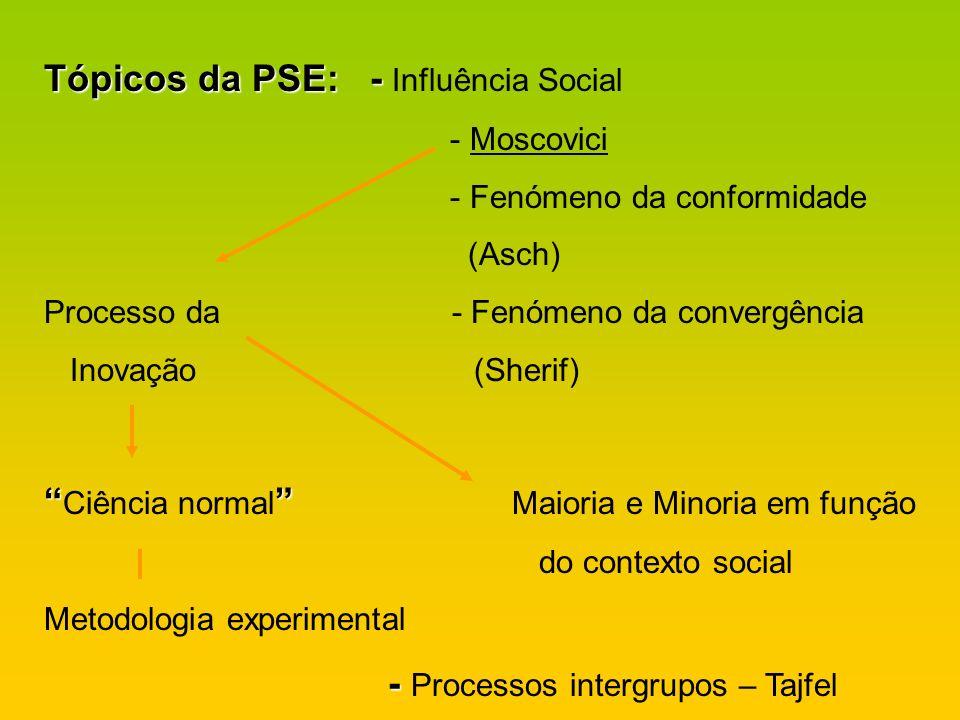 Tópicos da PSE: - Influência Social