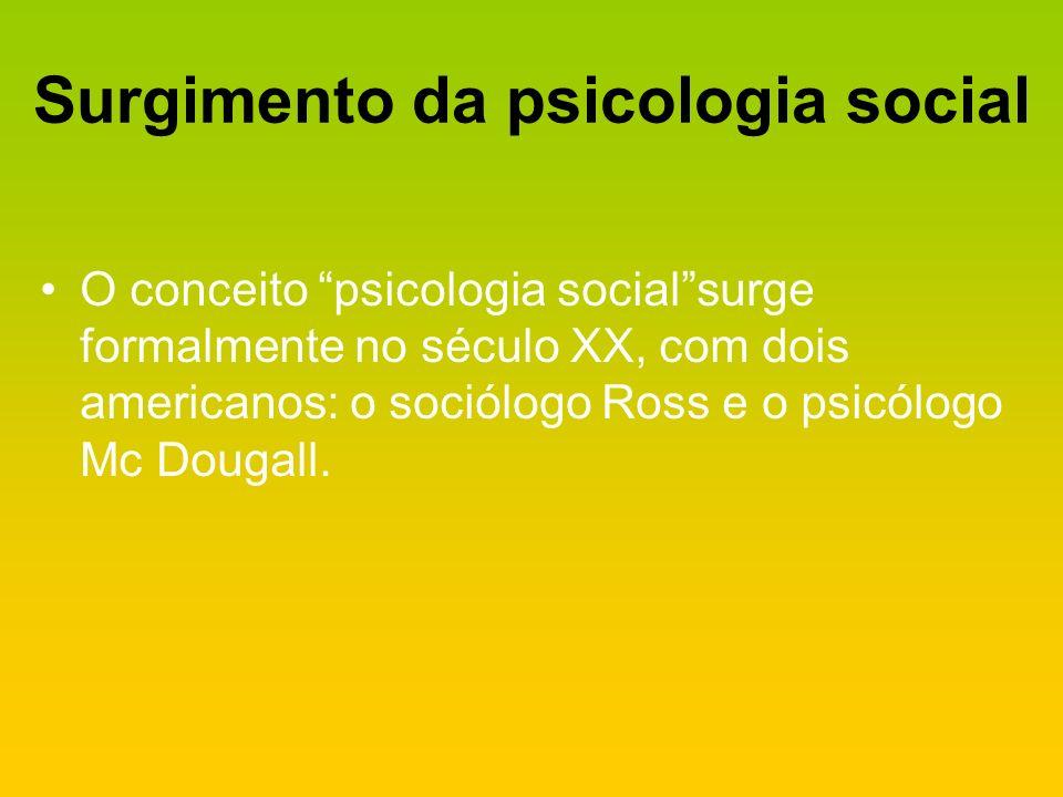Surgimento da psicologia social