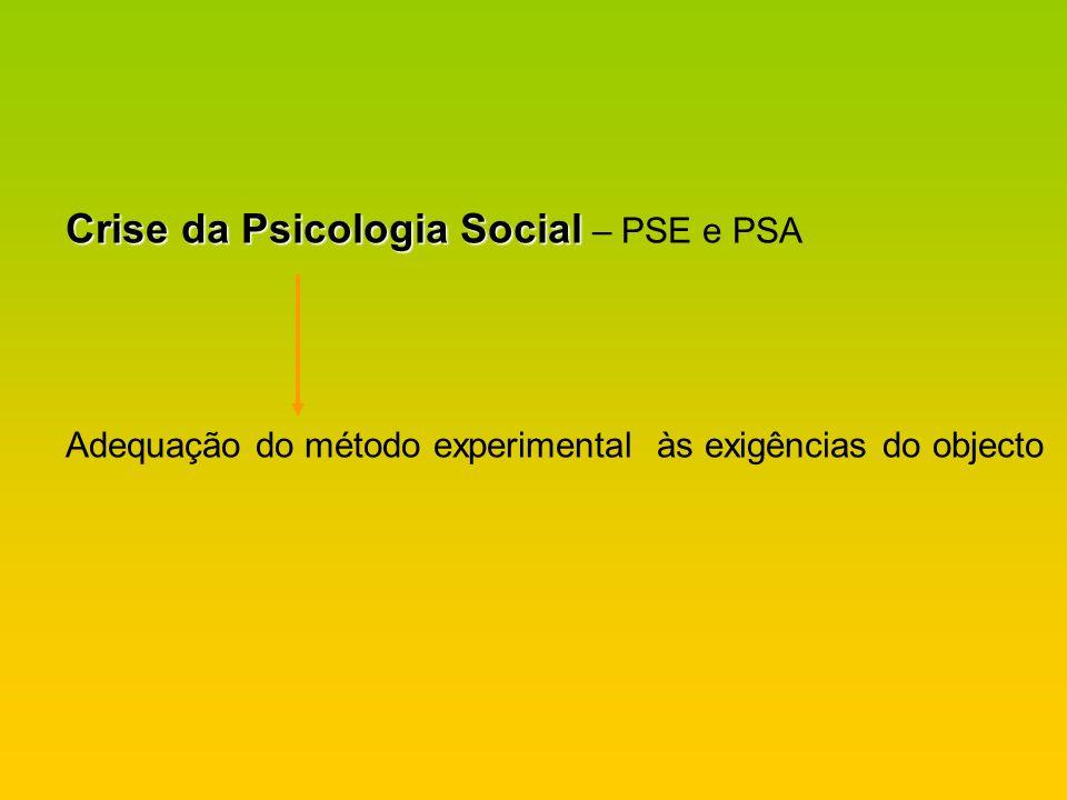 Crise da Psicologia Social – PSE e PSA