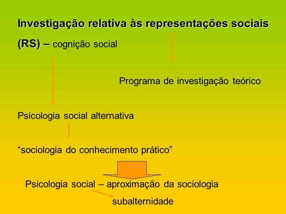 Investigação relativa às representações sociais (RS) – cognição social