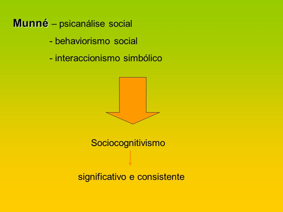 Munné – psicanálise social