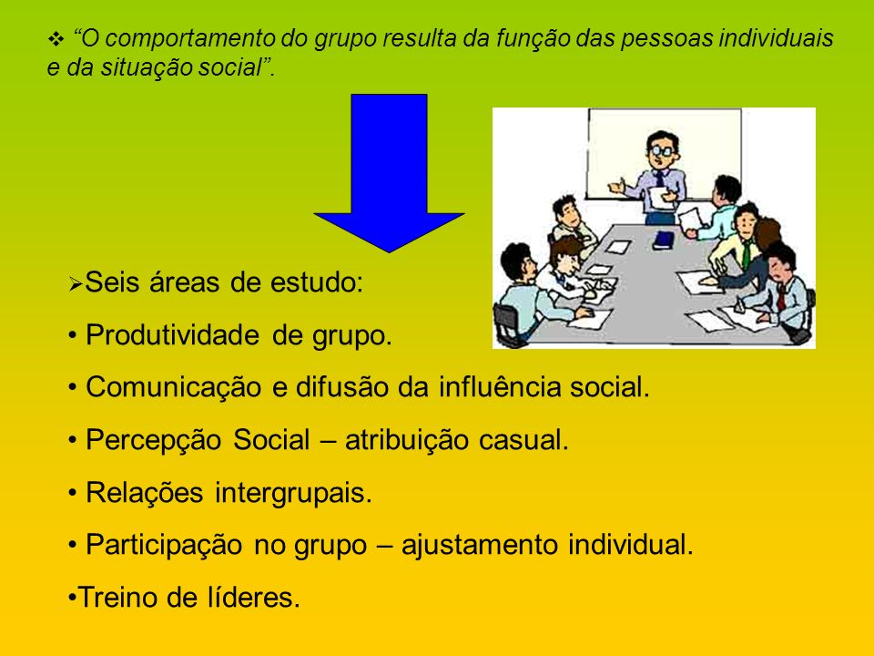 Produtividade de grupo. Comunicação e difusão da influência social.