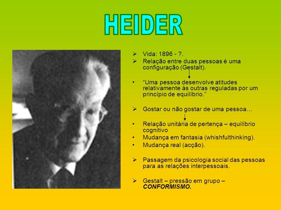 HEIDER Vida: 1896 - . Relação entre duas pessoas é uma configuração (Gestalt).