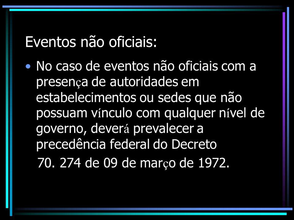 Eventos não oficiais: