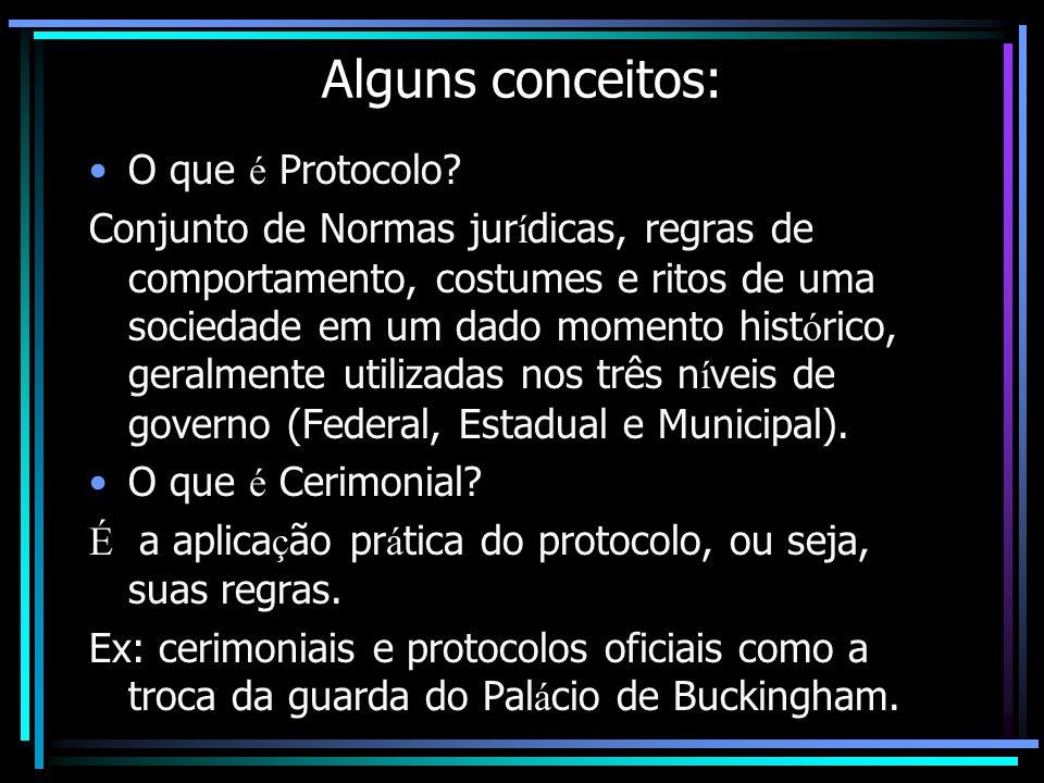 Alguns conceitos: O que é Protocolo