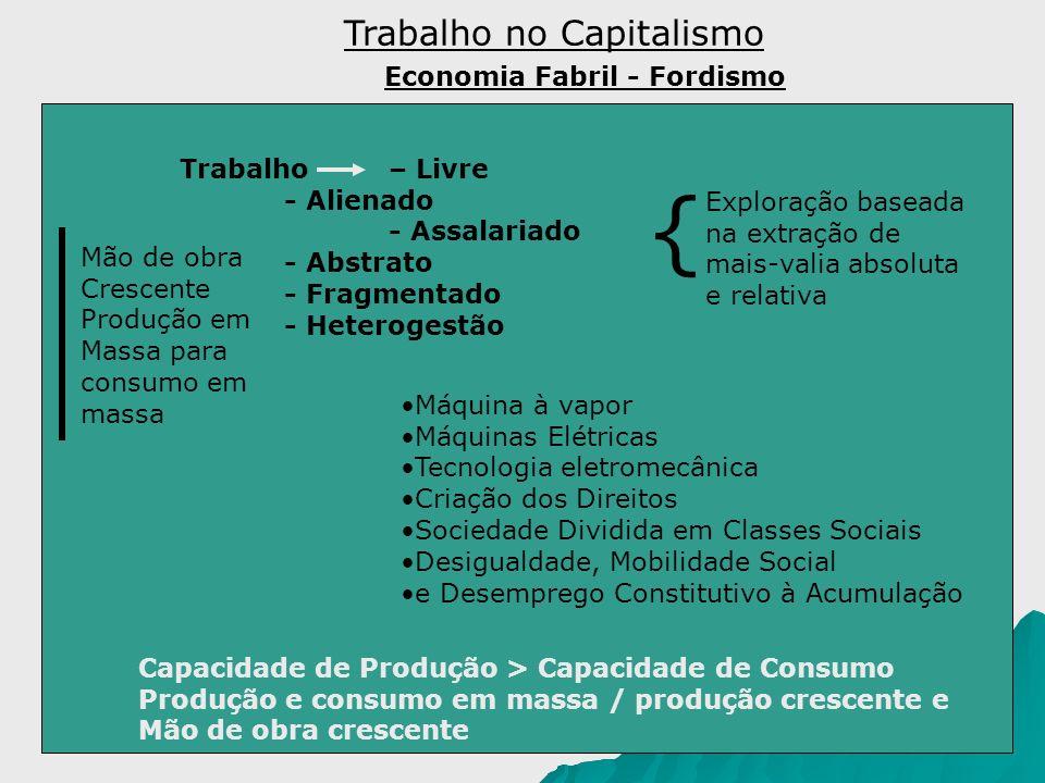 { Trabalho no Capitalismo Economia Fabril - Fordismo Trabalho – Livre