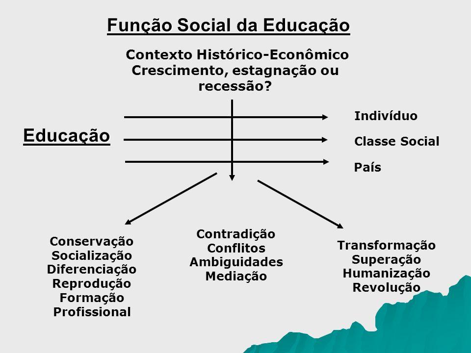 Função Social da Educação