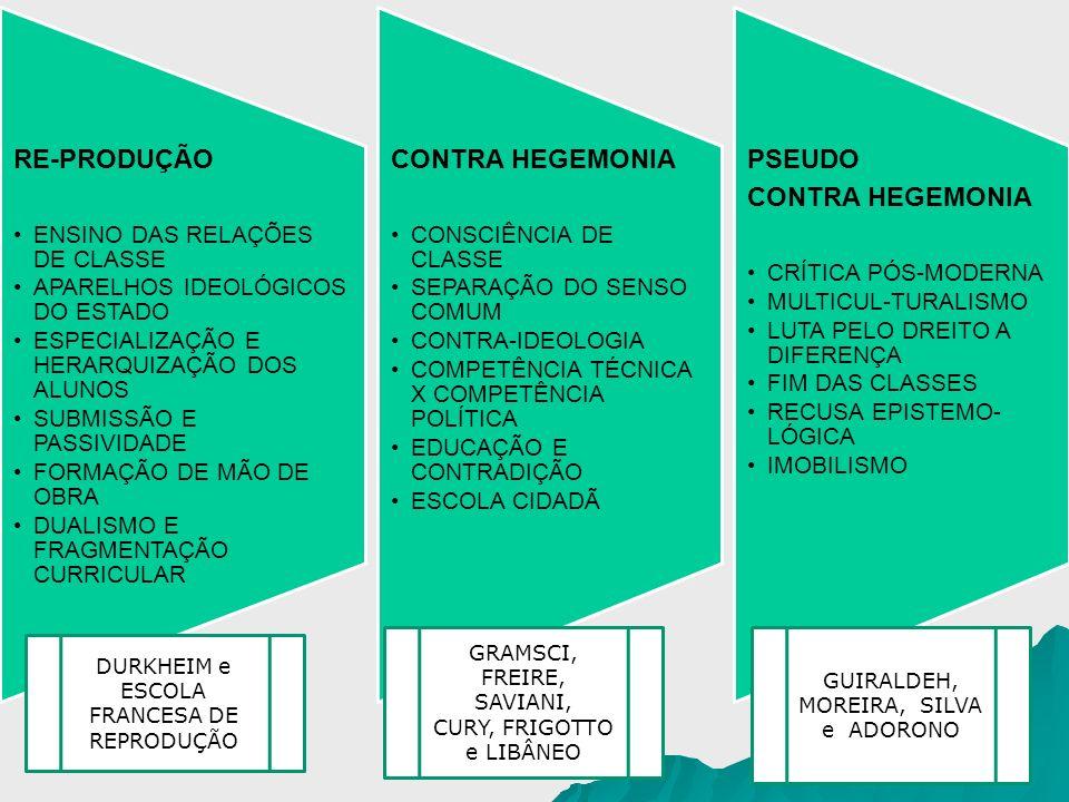 PSEUDO CONTRA HEGEMONIA