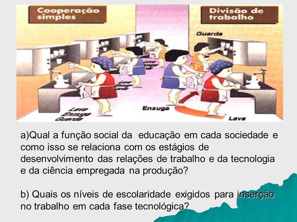 a)Qual a função social da educação em cada sociedade e como isso se relaciona com os estágios de desenvolvimento das relações de trabalho e da tecnologia e da ciência empregada na produção