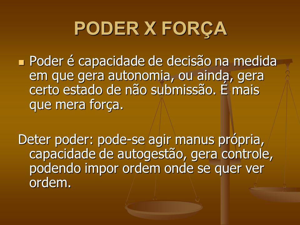 PODER X FORÇA Poder é capacidade de decisão na medida em que gera autonomia, ou ainda, gera certo estado de não submissão. É mais que mera força.