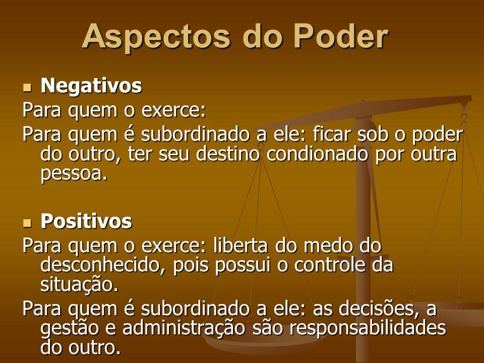 Aspectos do Poder Negativos Para quem o exerce: