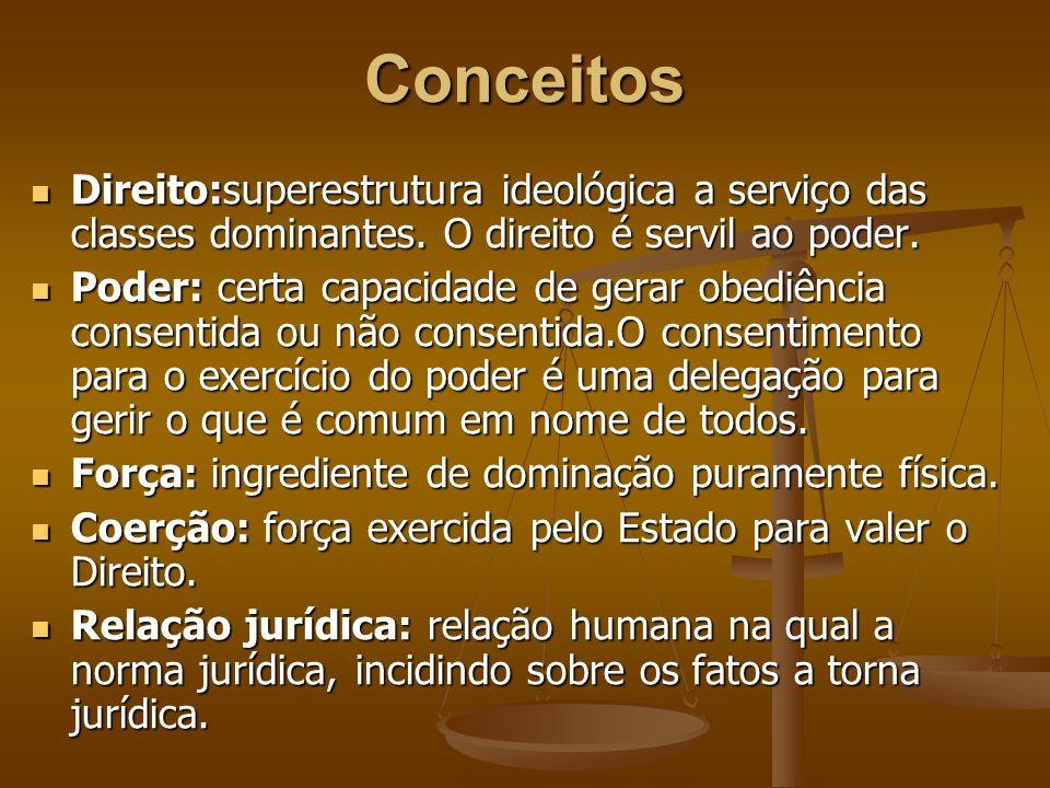 Conceitos Direito:superestrutura ideológica a serviço das classes dominantes. O direito é servil ao poder.