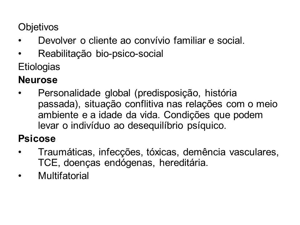 Objetivos Devolver o cliente ao convívio familiar e social. Reabilitação bio-psico-social. Etiologias.