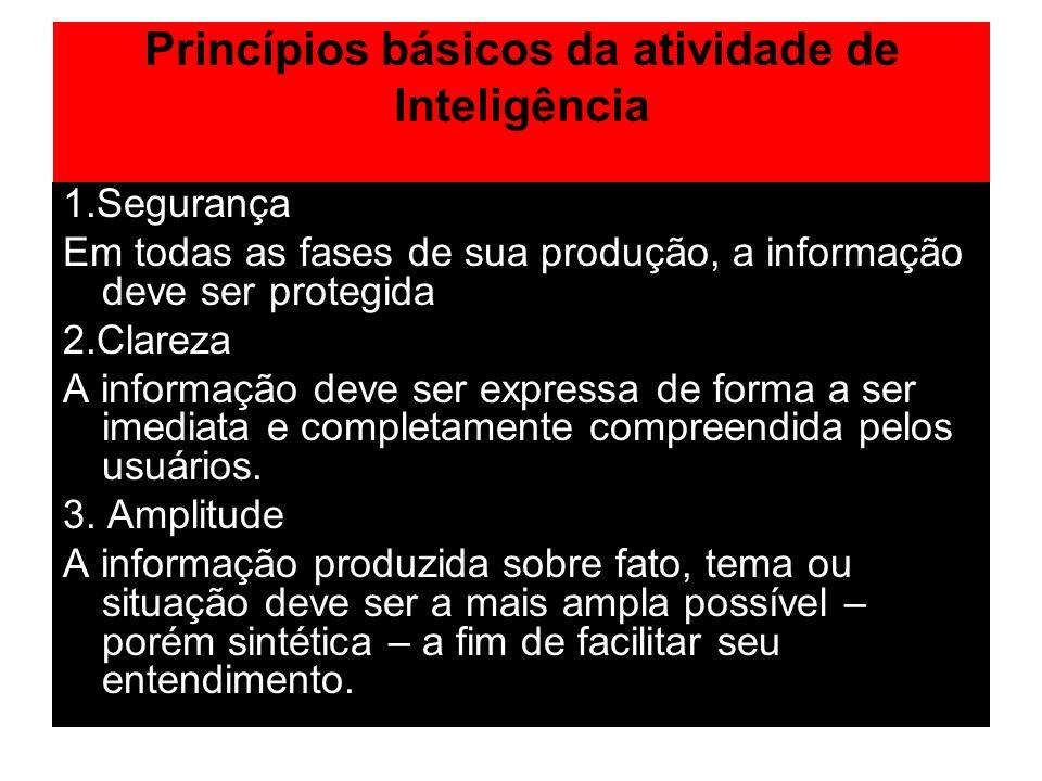 Princípios básicos da atividade de Inteligência