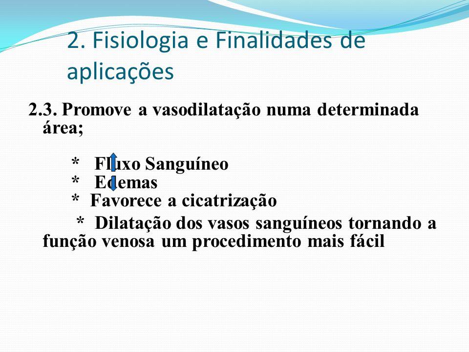 2. Fisiologia e Finalidades de aplicações