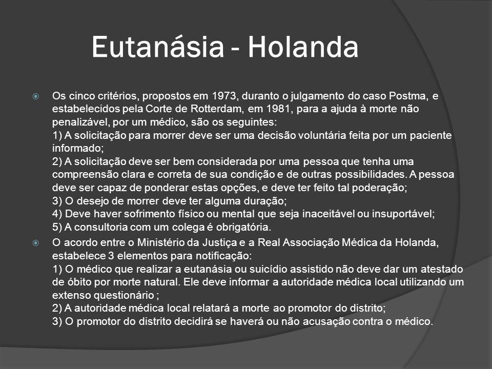 Eutanásia - Holanda