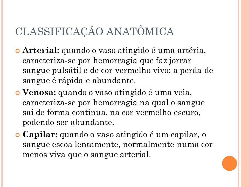 CLASSIFICAÇÃO ANATÔMICA